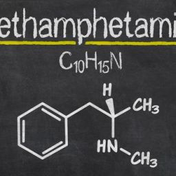 Meth chart