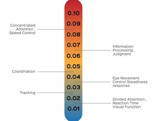 bac chart