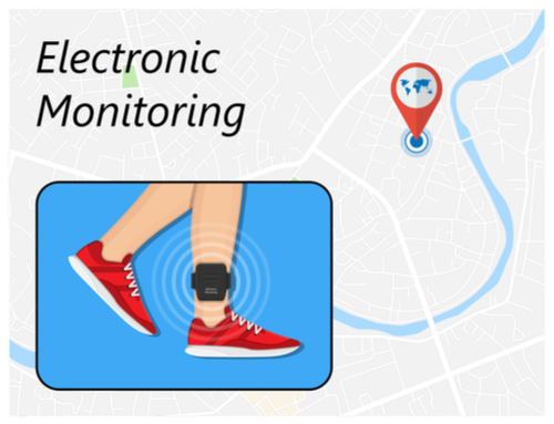 Electronic Monitoring as an Alternative to Jail